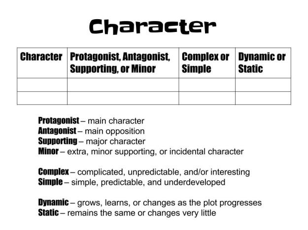 Character Types in Fiction