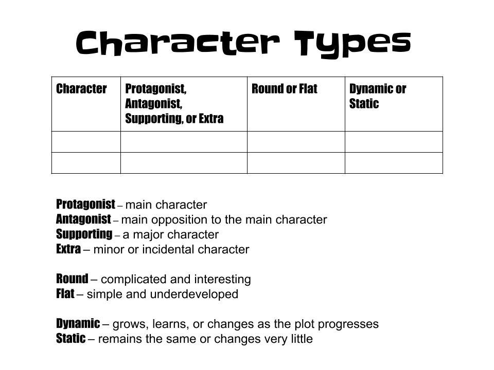 Character | Mr. Hudyma