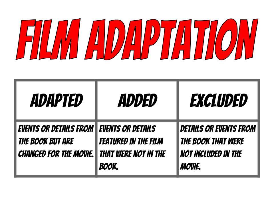 Adaptations of film and literature essay
