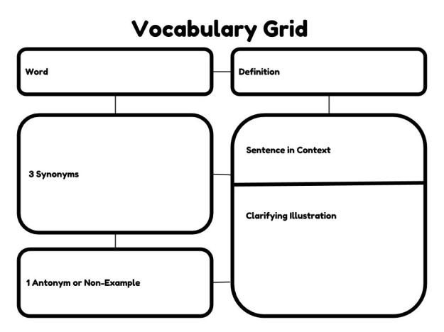 Vocabulary Grid (1)