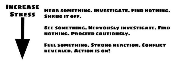 Action Sensory Suspense