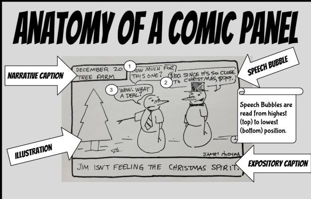 Anatomy of a Comic Panel